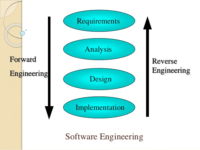 software-reverse-engineering-5-638